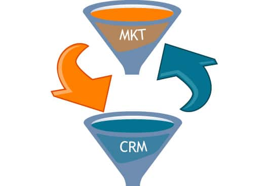 Integrate CRM with Sales & Marketing