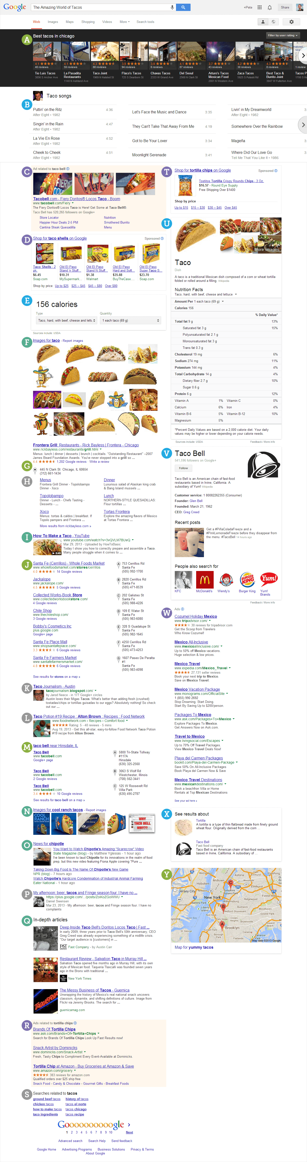 Google Results Page Lay-Out