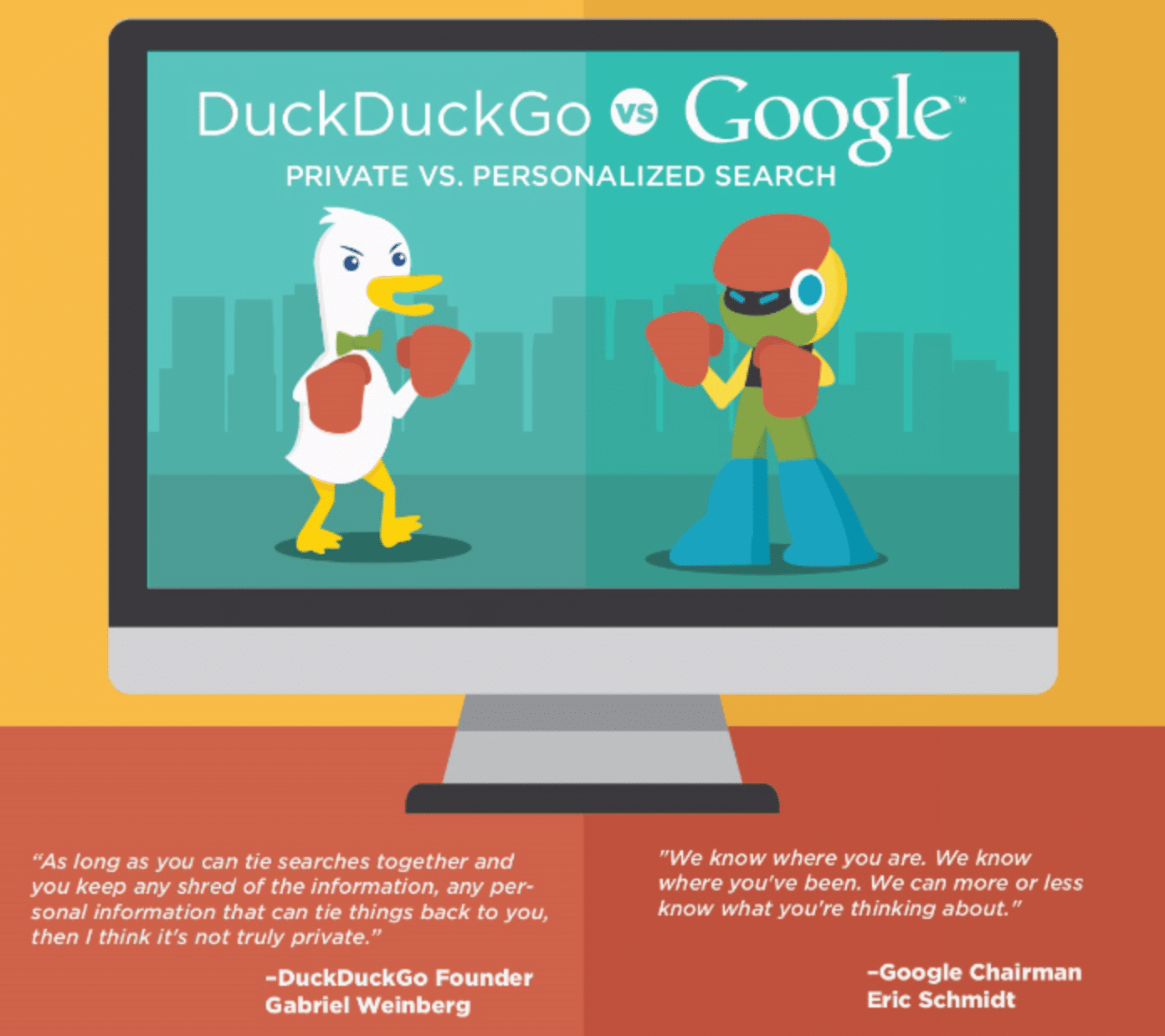 DuckDuckGo-Google-Search-1