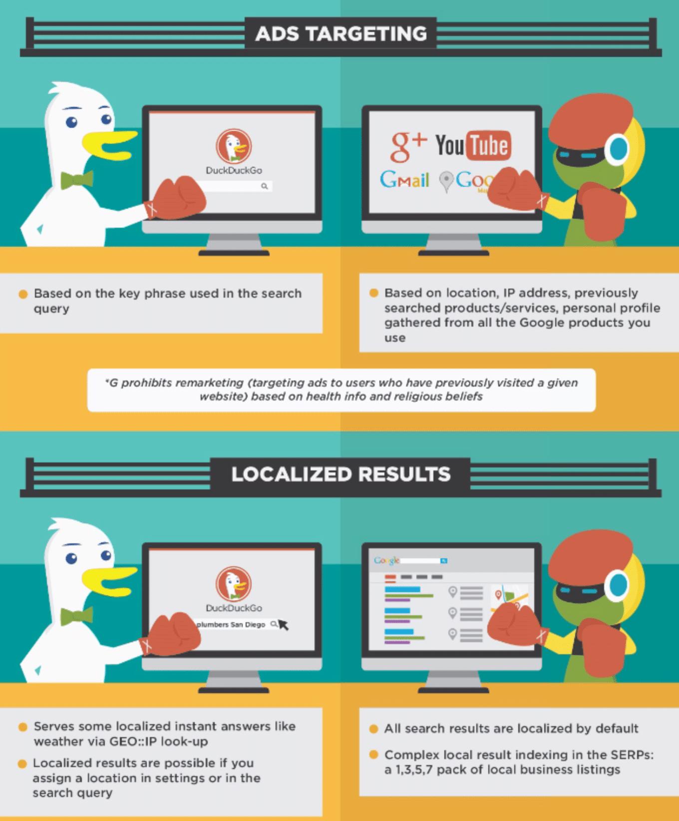 DuckDuckGo-Google-Search-10