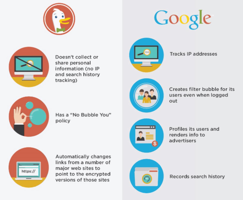 DuckDuckGo-Google-Search-5