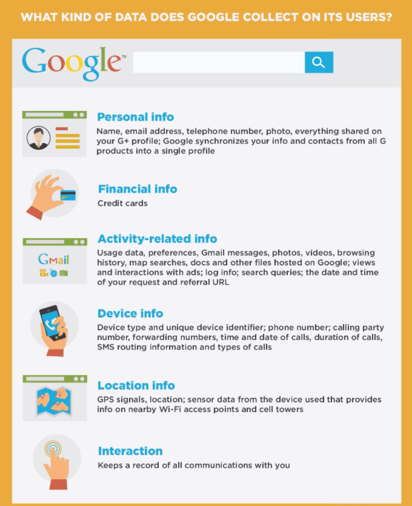 DuckDuckGo-Google-Search-6