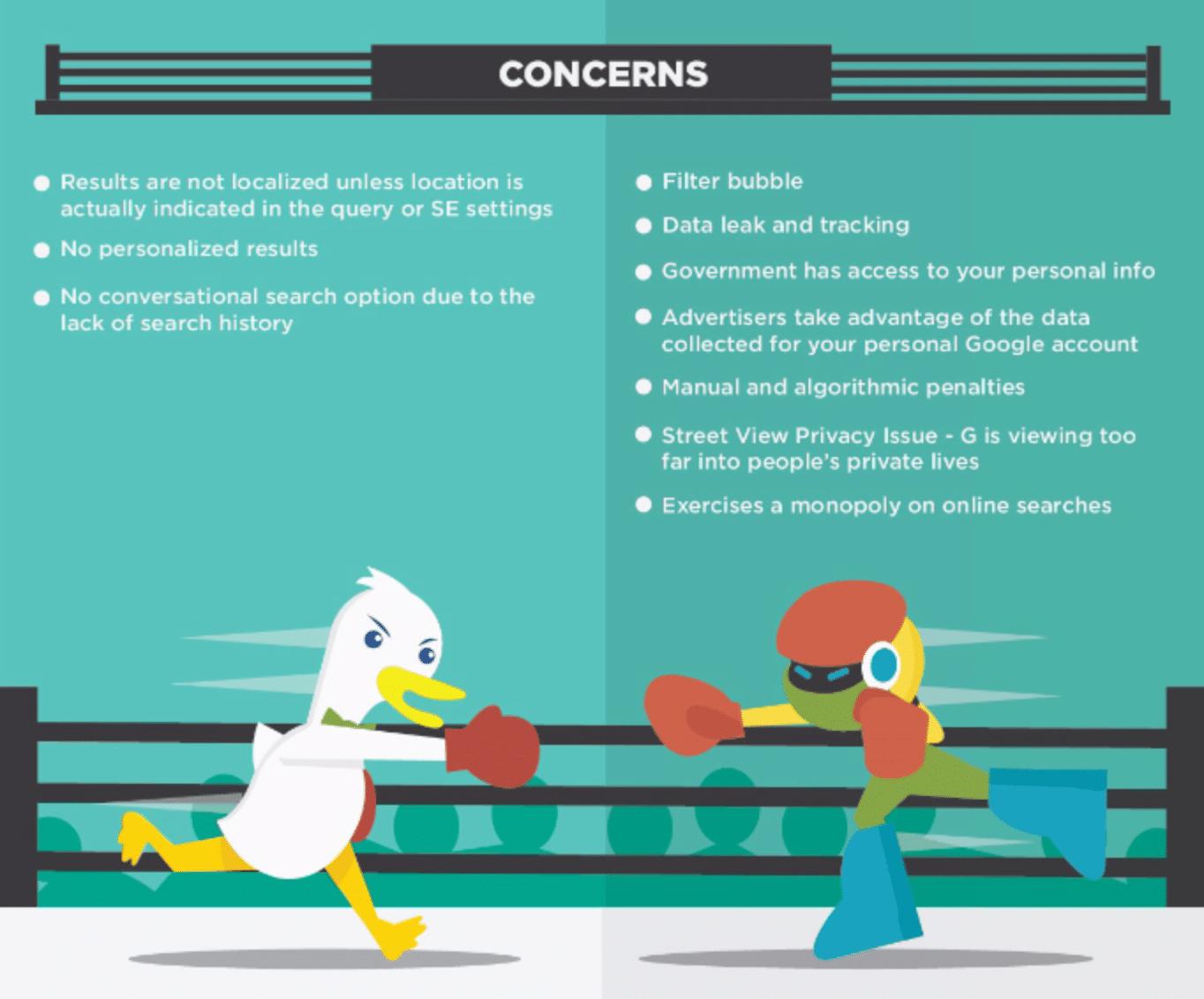 DuckDuckGo-Google-Search14