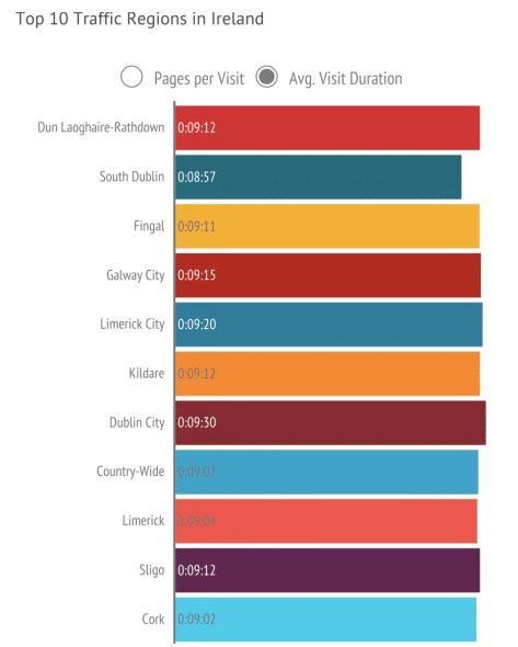 pornhub-insights-ireland-website-usage-trends
