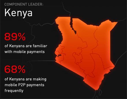 mobile kenya africa