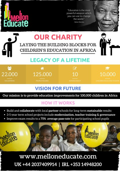 Charity-overview-design-sample