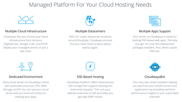 cloudways wordpress hosting features