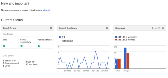 Google webmaster tools sample dashboard