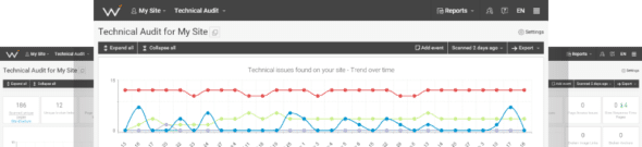 WordPress technical audit report